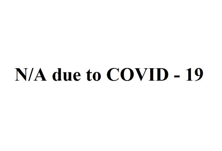 MA+MD - NA due to Covid - 19